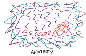 anxiety_CC_RickBelden.com